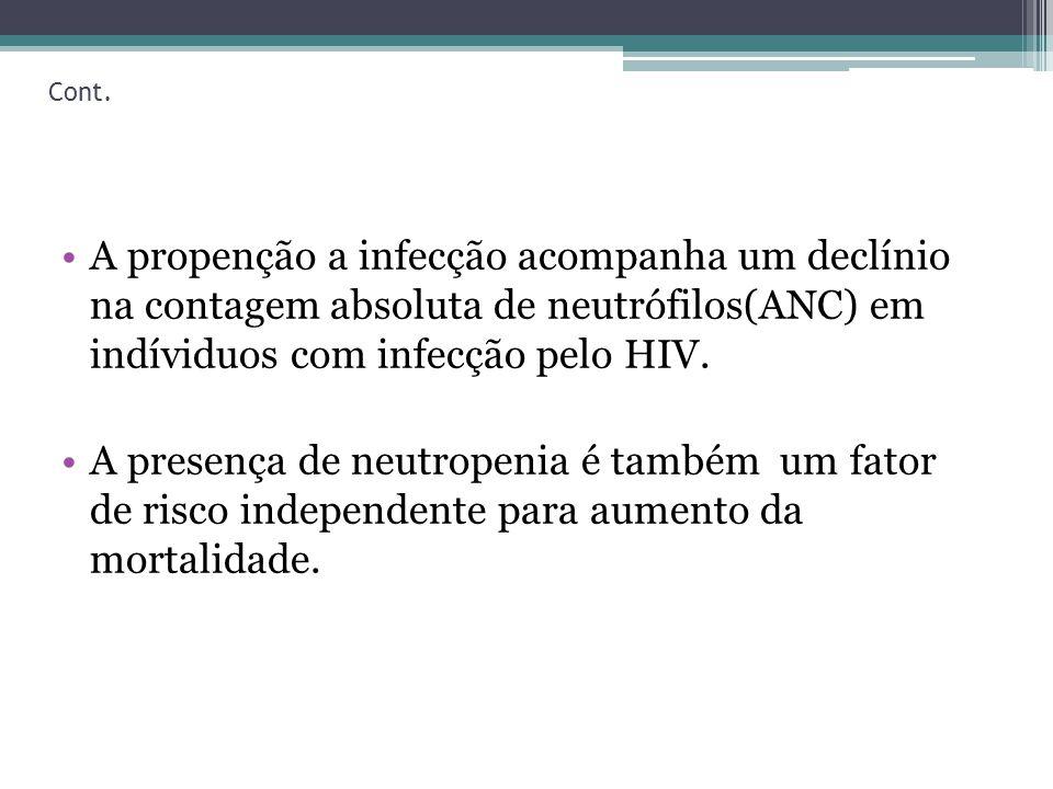Cont. A propenção a infecção acompanha um declínio na contagem absoluta de neutrófilos(ANC) em indíviduos com infecção pelo HIV. A presença de neutrop