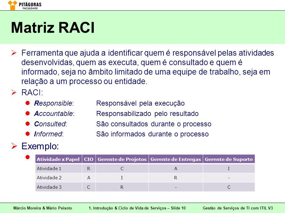 Márcio Moreira & Mário Peixoto1. Introdução & Ciclo de Vida de Serviços – Slide 10 Gestão de Serviços de TI com ITIL V3 Matriz RACI  Ferramenta que a