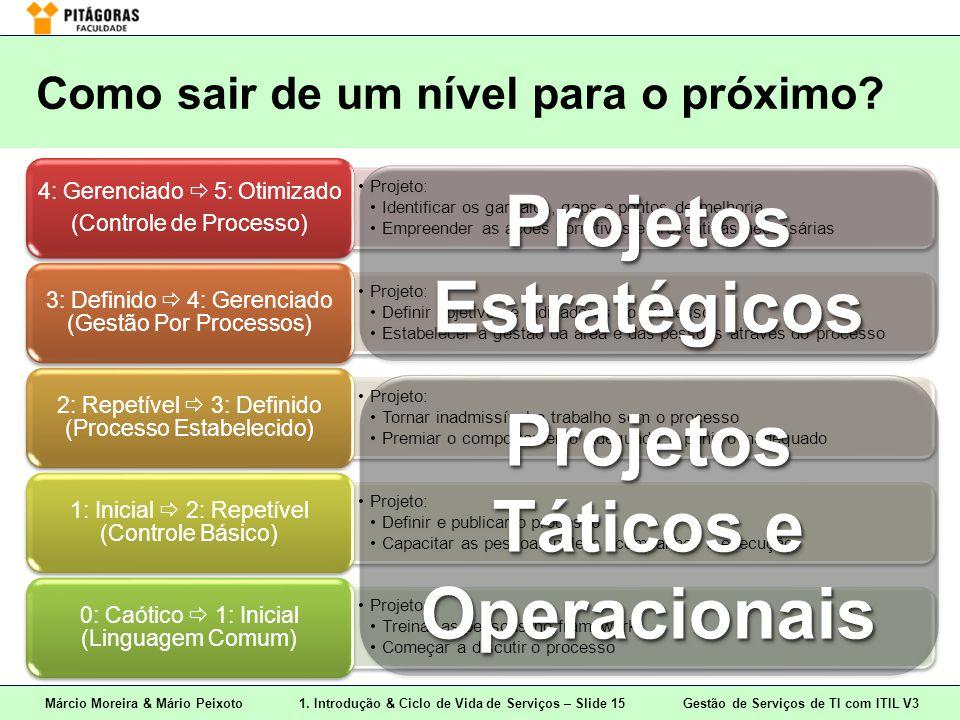 Márcio Moreira & Mário Peixoto1. Introdução & Ciclo de Vida de Serviços – Slide 15 Gestão de Serviços de TI com ITIL V3 Como sair de um nível para o p