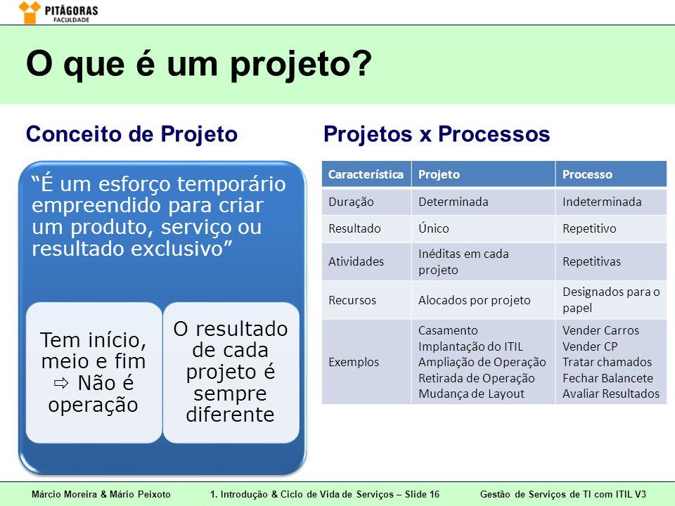 Márcio Moreira & Mário Peixoto1. Introdução & Ciclo de Vida de Serviços – Slide 16 Gestão de Serviços de TI com ITIL V3 O que é um projeto? Conceito d