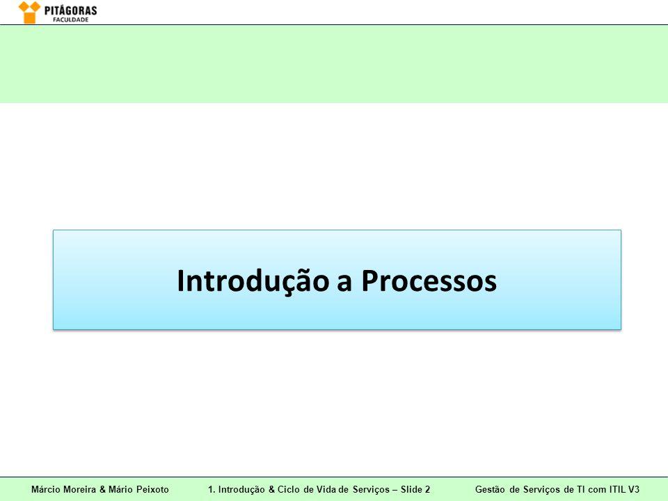 Márcio Moreira & Mário Peixoto1. Introdução & Ciclo de Vida de Serviços – Slide 2 Gestão de Serviços de TI com ITIL V3 Introdução a Processos