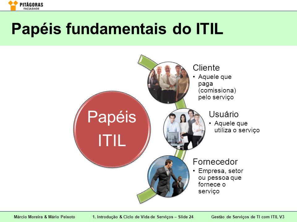 Márcio Moreira & Mário Peixoto1. Introdução & Ciclo de Vida de Serviços – Slide 24 Gestão de Serviços de TI com ITIL V3 Papéis fundamentais do ITIL Pa