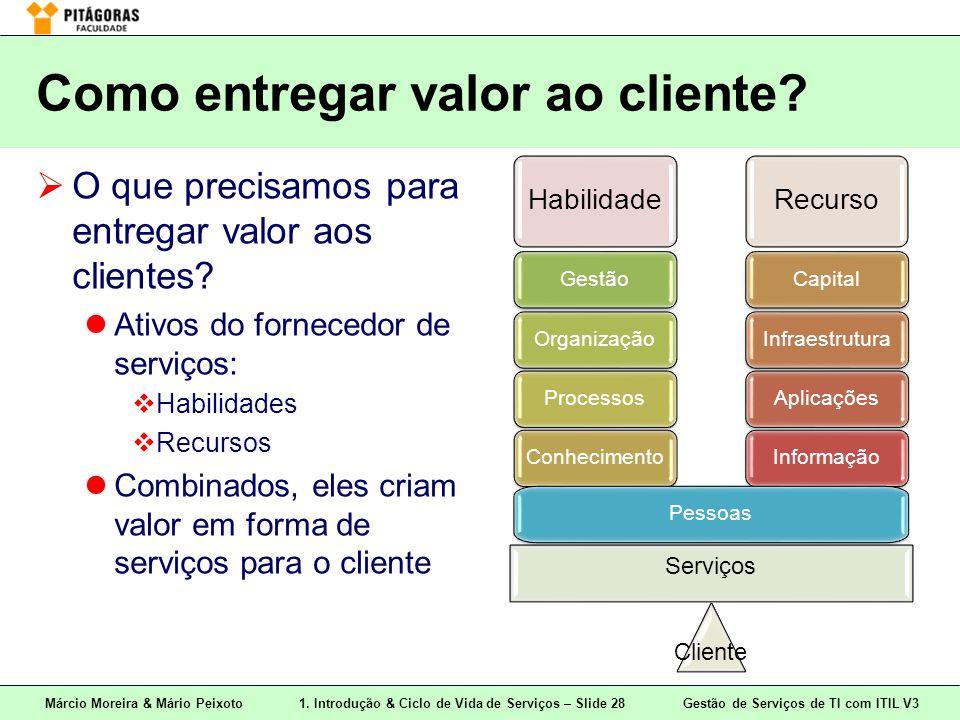Márcio Moreira & Mário Peixoto1. Introdução & Ciclo de Vida de Serviços – Slide 28 Gestão de Serviços de TI com ITIL V3 Como entregar valor ao cliente