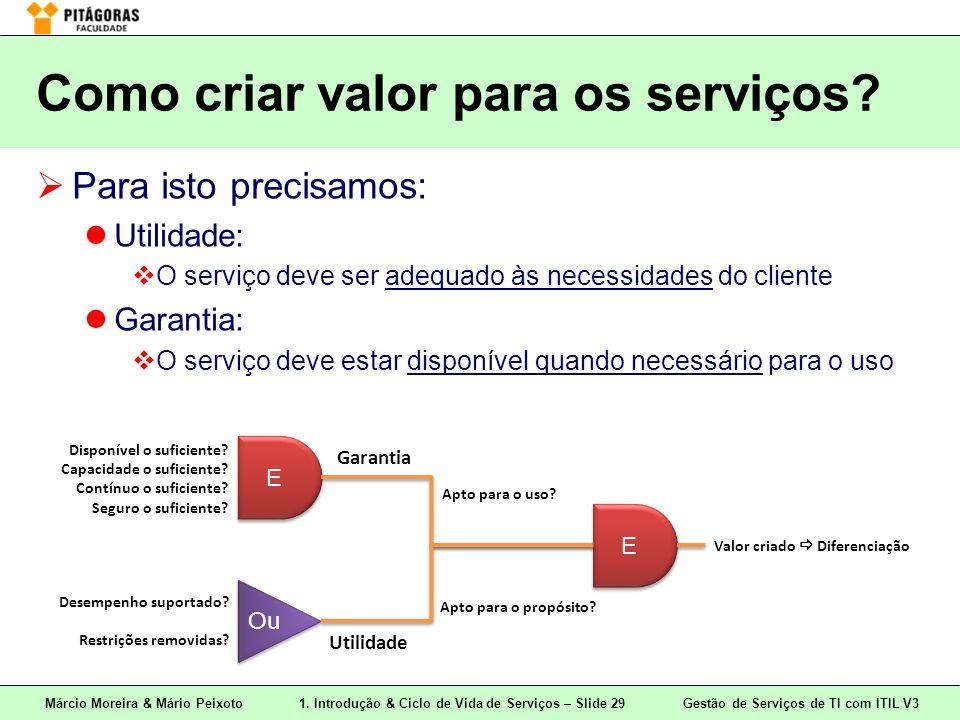 Márcio Moreira & Mário Peixoto1. Introdução & Ciclo de Vida de Serviços – Slide 29 Gestão de Serviços de TI com ITIL V3 Como criar valor para os servi