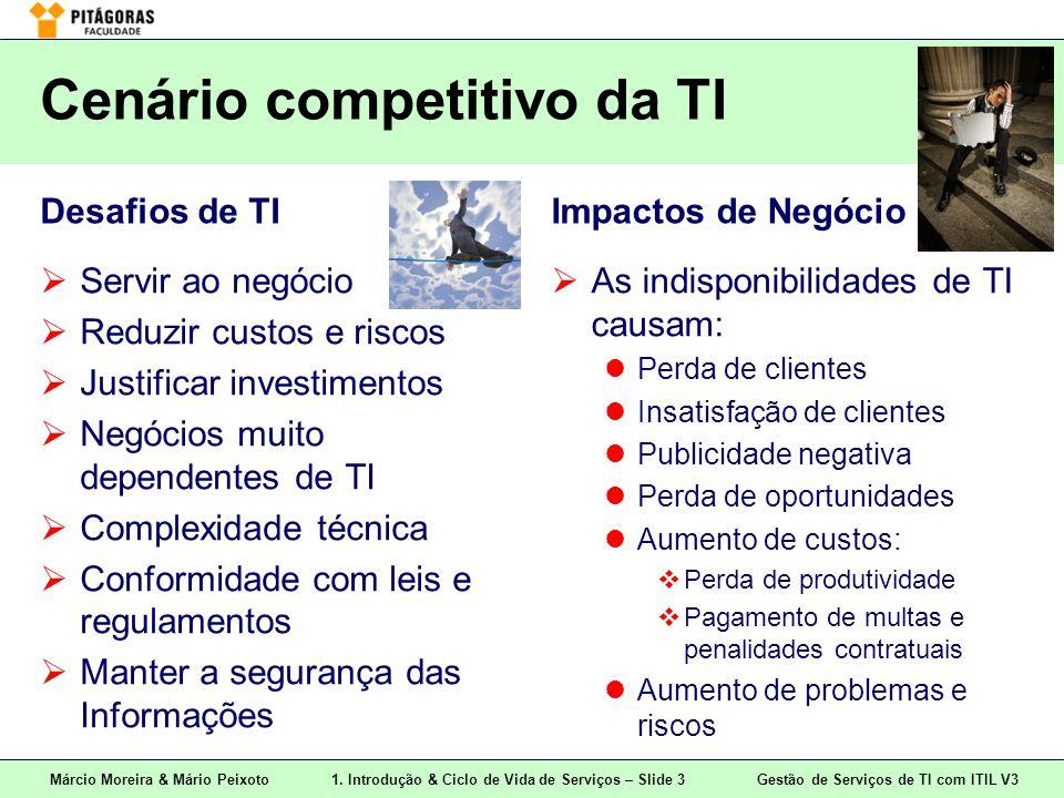 Márcio Moreira & Mário Peixoto1. Introdução & Ciclo de Vida de Serviços – Slide 3 Gestão de Serviços de TI com ITIL V3 Cenário competitivo da TI Desaf
