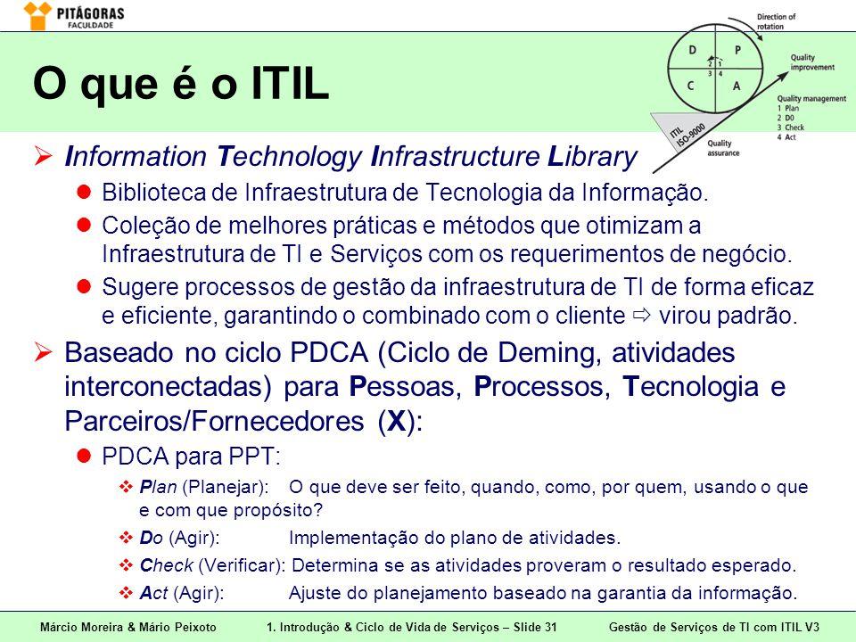 Márcio Moreira & Mário Peixoto1. Introdução & Ciclo de Vida de Serviços – Slide 31 Gestão de Serviços de TI com ITIL V3 O que é o ITIL  Information T