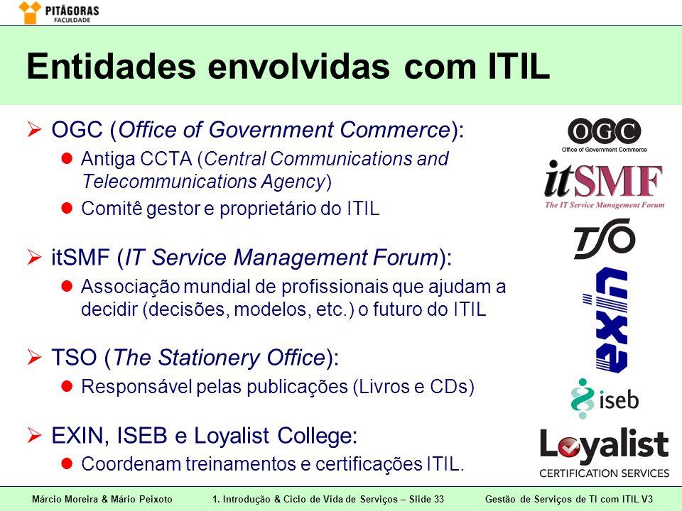 Márcio Moreira & Mário Peixoto1. Introdução & Ciclo de Vida de Serviços – Slide 33 Gestão de Serviços de TI com ITIL V3 Entidades envolvidas com ITIL