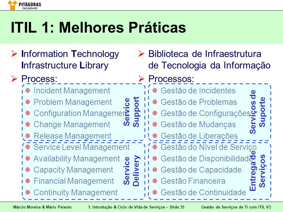 Márcio Moreira & Mário Peixoto1. Introdução & Ciclo de Vida de Serviços – Slide 35 Gestão de Serviços de TI com ITIL V3 ITIL 1: Melhores Práticas  In