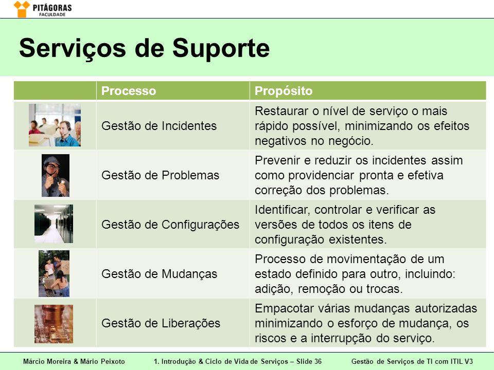 Márcio Moreira & Mário Peixoto1. Introdução & Ciclo de Vida de Serviços – Slide 36 Gestão de Serviços de TI com ITIL V3 Serviços de Suporte ProcessoPr