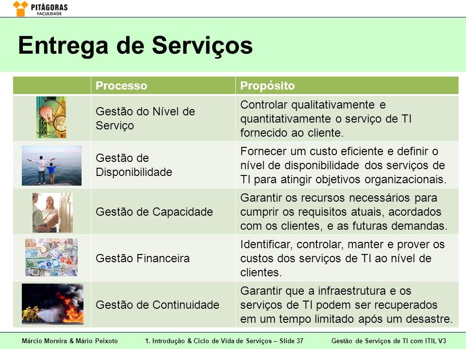 Márcio Moreira & Mário Peixoto1. Introdução & Ciclo de Vida de Serviços – Slide 37 Gestão de Serviços de TI com ITIL V3 Entrega de Serviços ProcessoPr