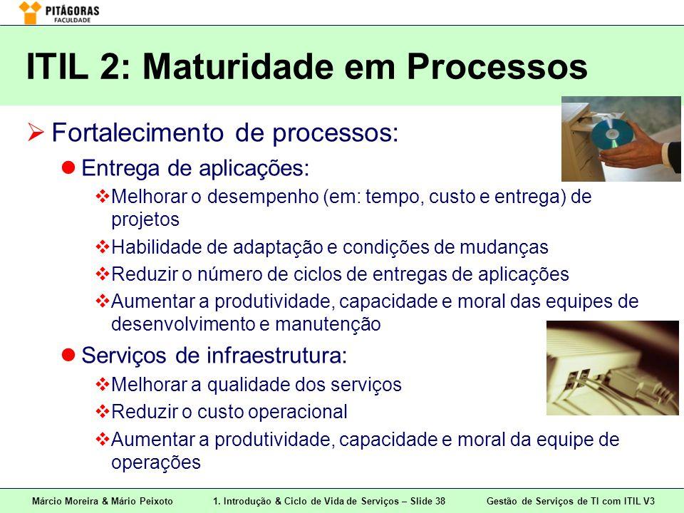 Márcio Moreira & Mário Peixoto1. Introdução & Ciclo de Vida de Serviços – Slide 38 Gestão de Serviços de TI com ITIL V3 ITIL 2: Maturidade em Processo