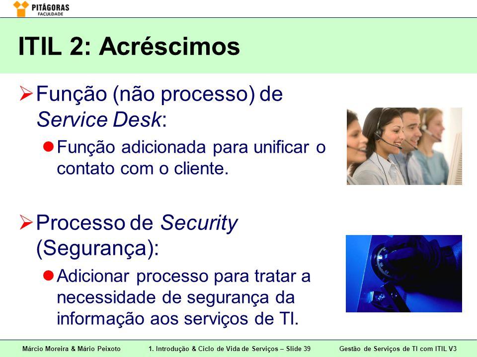Márcio Moreira & Mário Peixoto1. Introdução & Ciclo de Vida de Serviços – Slide 39 Gestão de Serviços de TI com ITIL V3 ITIL 2: Acréscimos  Função (n