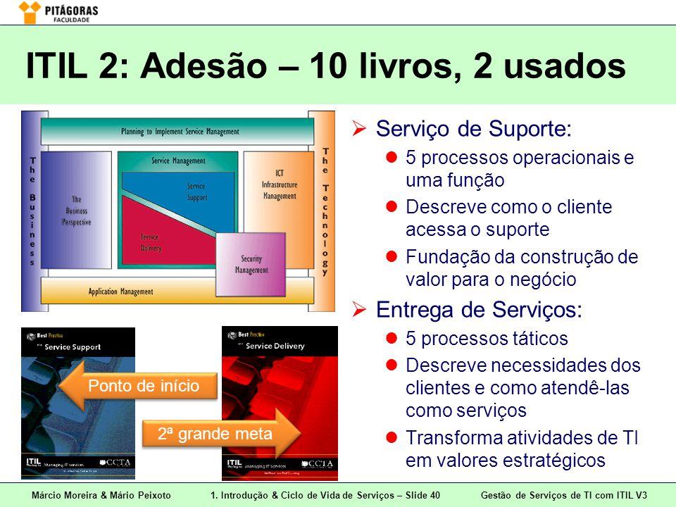 Márcio Moreira & Mário Peixoto1. Introdução & Ciclo de Vida de Serviços – Slide 40 Gestão de Serviços de TI com ITIL V3 ITIL 2: Adesão – 10 livros, 2