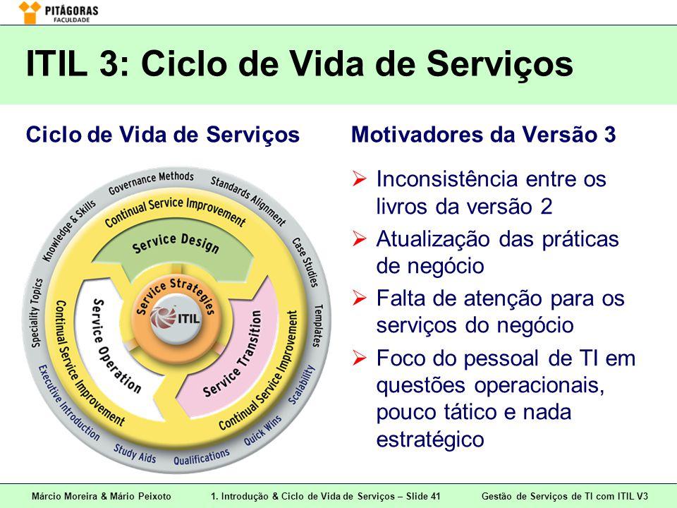Márcio Moreira & Mário Peixoto1. Introdução & Ciclo de Vida de Serviços – Slide 41 Gestão de Serviços de TI com ITIL V3 ITIL 3: Ciclo de Vida de Servi