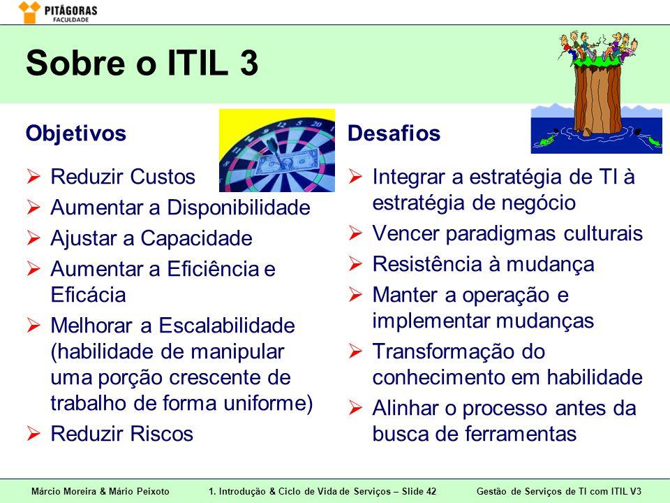 Márcio Moreira & Mário Peixoto1. Introdução & Ciclo de Vida de Serviços – Slide 42 Gestão de Serviços de TI com ITIL V3 Sobre o ITIL 3 Objetivos  Red