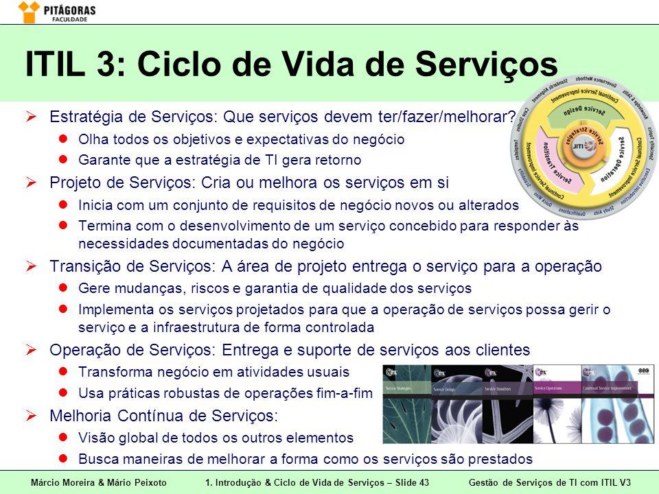 Márcio Moreira & Mário Peixoto1. Introdução & Ciclo de Vida de Serviços – Slide 43 Gestão de Serviços de TI com ITIL V3 ITIL 3: Ciclo de Vida de Servi