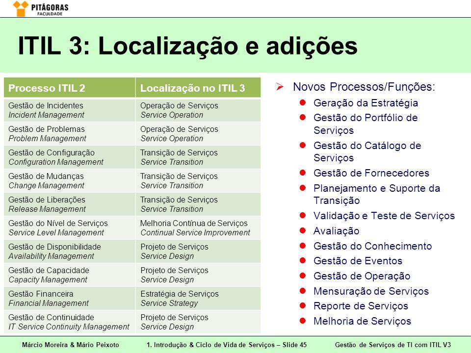 Márcio Moreira & Mário Peixoto1. Introdução & Ciclo de Vida de Serviços – Slide 45 Gestão de Serviços de TI com ITIL V3 ITIL 3: Localização e adições