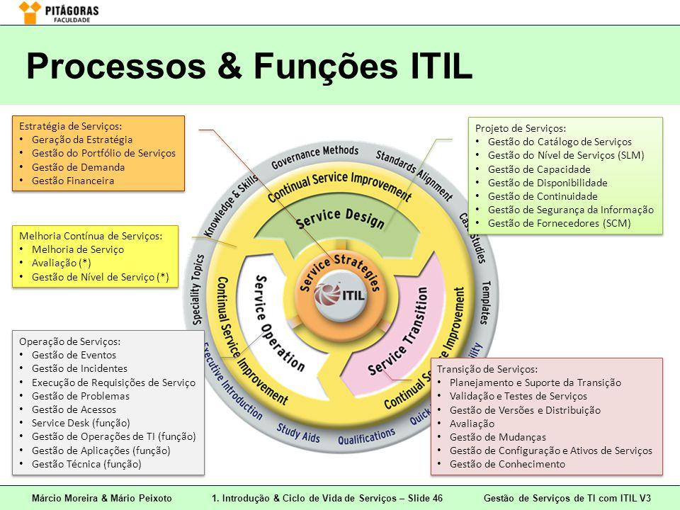 Márcio Moreira & Mário Peixoto1. Introdução & Ciclo de Vida de Serviços – Slide 46 Gestão de Serviços de TI com ITIL V3 Processos & Funções ITIL Estra