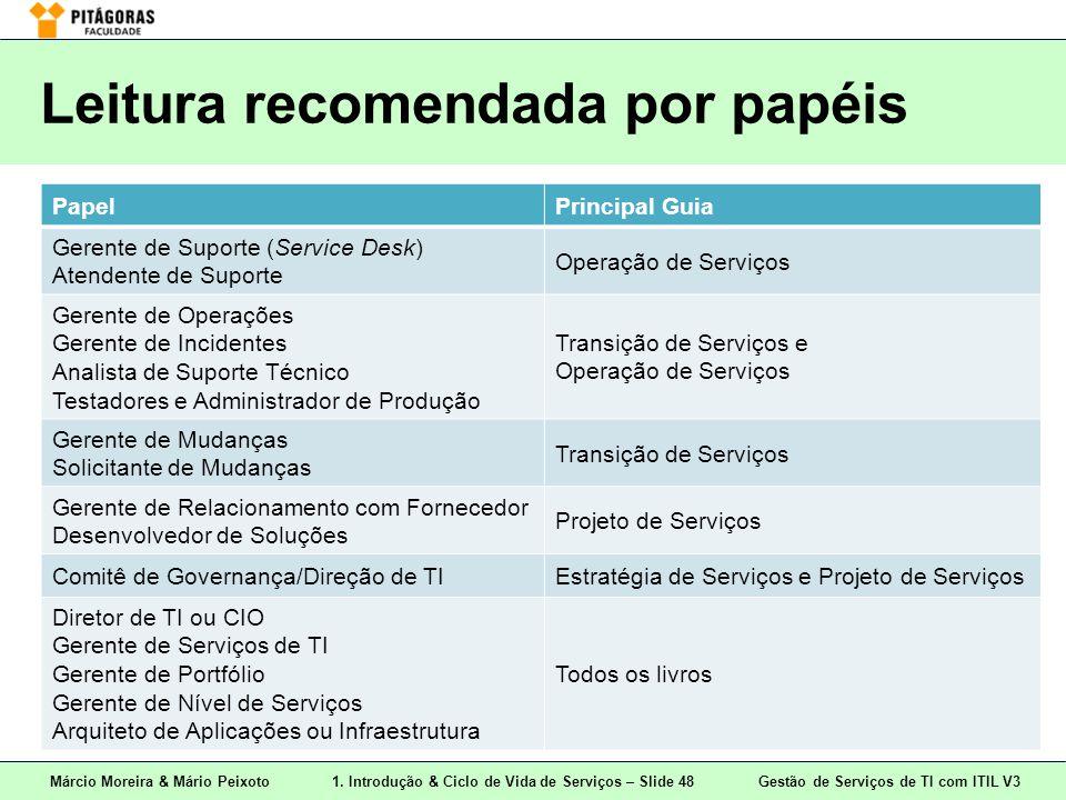Márcio Moreira & Mário Peixoto1. Introdução & Ciclo de Vida de Serviços – Slide 48 Gestão de Serviços de TI com ITIL V3 Leitura recomendada por papéis