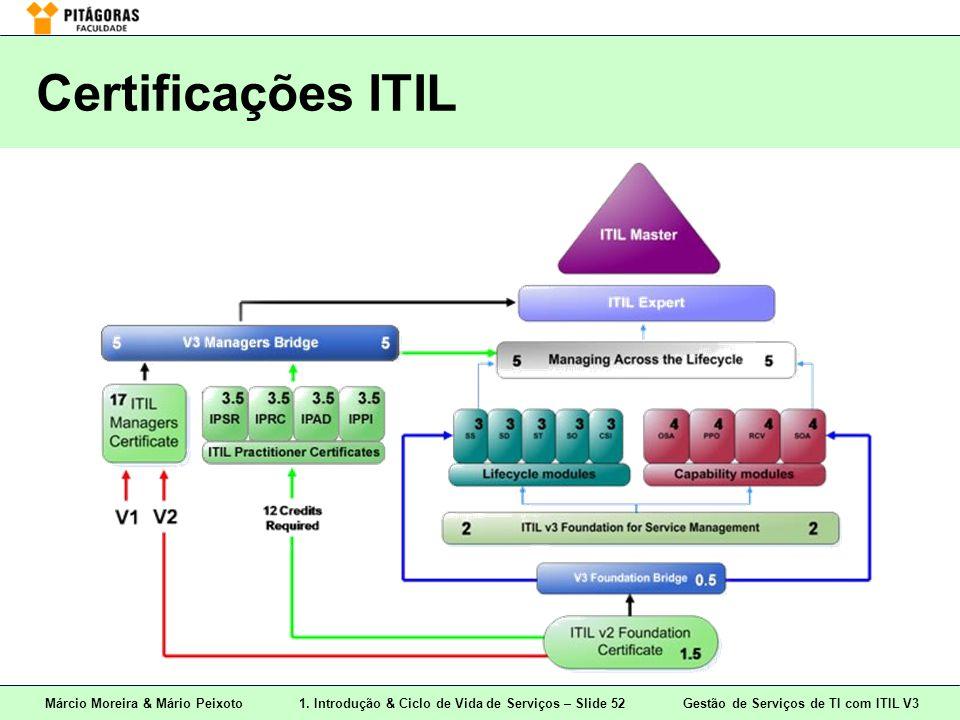 Márcio Moreira & Mário Peixoto1. Introdução & Ciclo de Vida de Serviços – Slide 52 Gestão de Serviços de TI com ITIL V3 Certificações ITIL