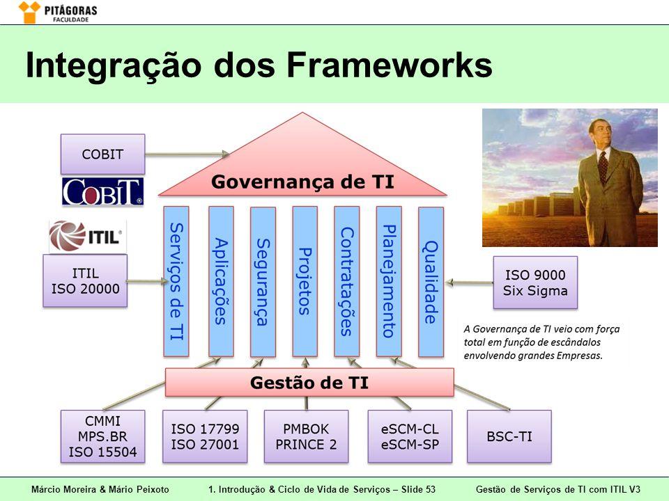 Márcio Moreira & Mário Peixoto1. Introdução & Ciclo de Vida de Serviços – Slide 53 Gestão de Serviços de TI com ITIL V3 Integração dos Frameworks