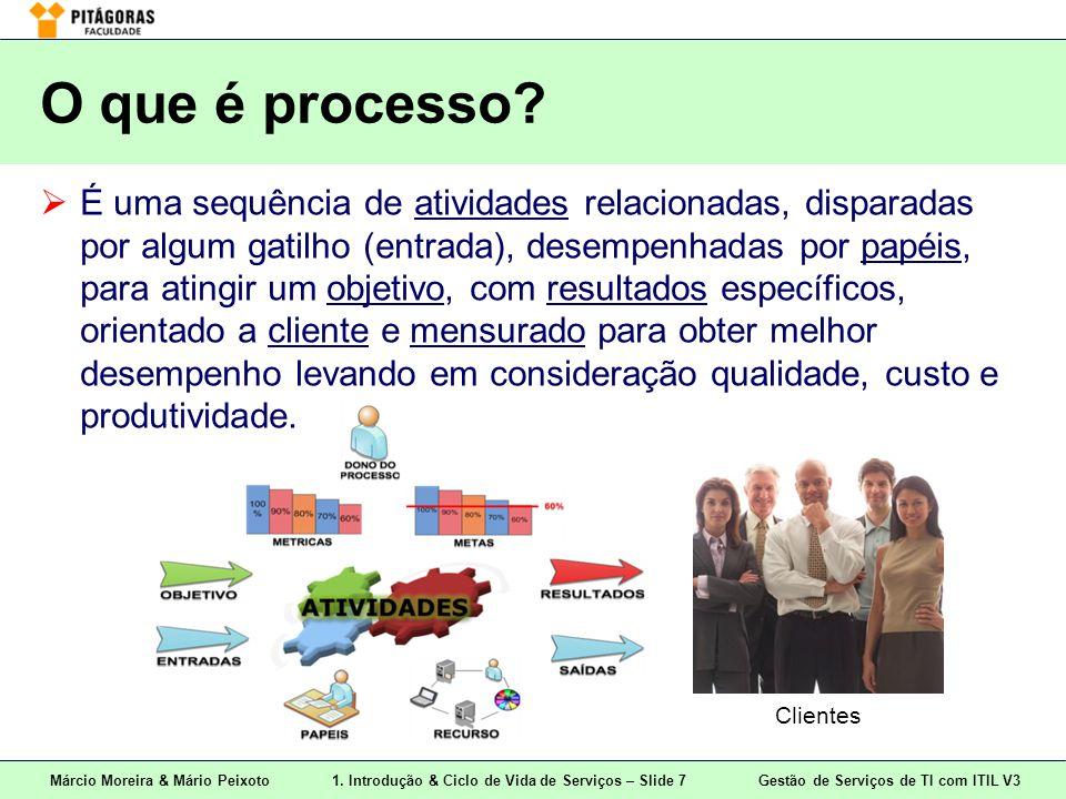Márcio Moreira & Mário Peixoto1. Introdução & Ciclo de Vida de Serviços – Slide 7 Gestão de Serviços de TI com ITIL V3 O que é processo?  É uma sequê