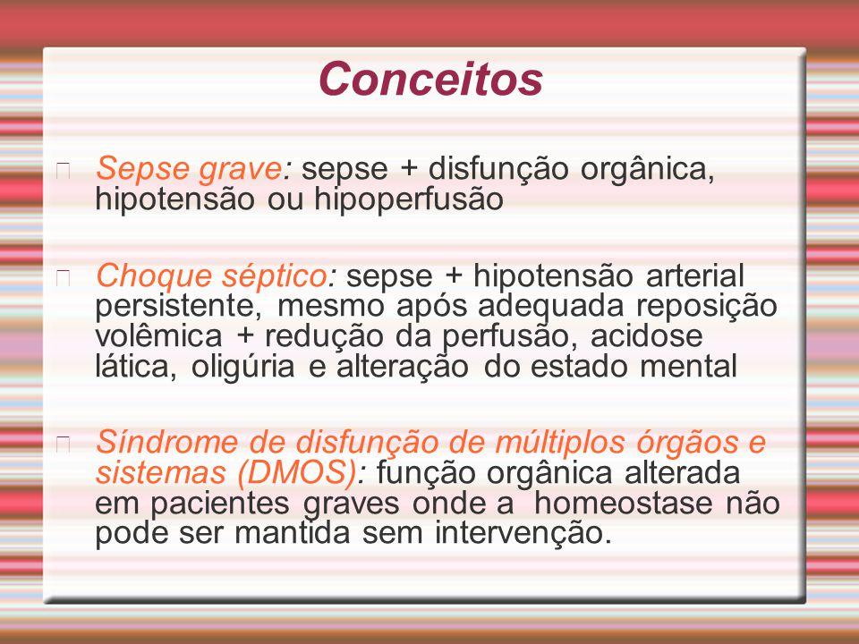 Conceitos Sepse grave: sepse + disfunção orgânica, hipotensão ou hipoperfusão Choque séptico: sepse + hipotensão arterial persistente, mesmo após adeq