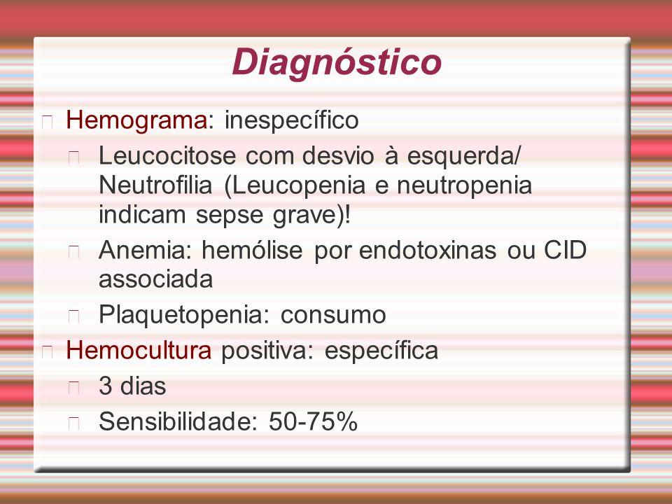 Diagnóstico Hemograma: inespecífico Leucocitose com desvio à esquerda/ Neutrofilia (Leucopenia e neutropenia indicam sepse grave)! Anemia: hemólise po