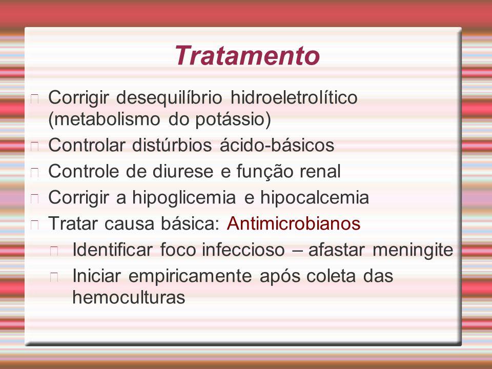 Tratamento Corrigir desequilíbrio hidroeletrolítico (metabolismo do potássio) Controlar distúrbios ácido-básicos Controle de diurese e função renal Co