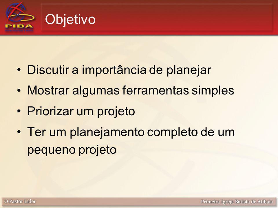 Objetivo Discutir a importância de planejar Mostrar algumas ferramentas simples Priorizar um projeto Ter um planejamento completo de um pequeno projet