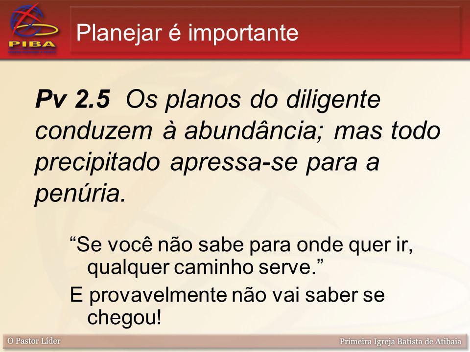 Planejar não é garantia de sucesso Pv 16:1 Ao homem pertencem os planos do coração; mas a resposta da língua é do Senhor.
