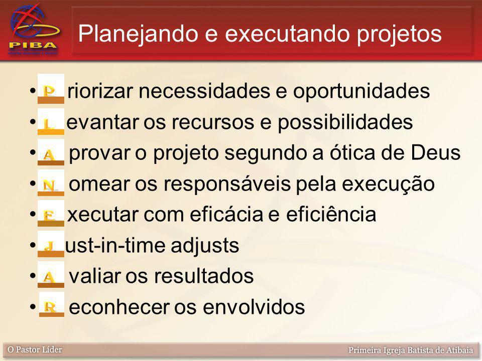 Planejando e executando projetos P riorizar necessidades e oportunidades L evantar os recursos e possibilidades A provar o projeto segundo a ótica de