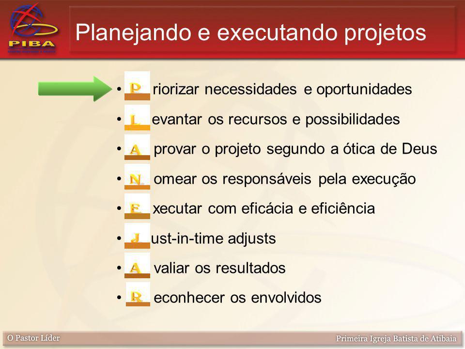 Cuidados no Planejar Planejar por fases Imaginar a execução Prever desvios Ações de emergência Prever gargalos Planejar check-points Prever impactos na implantação