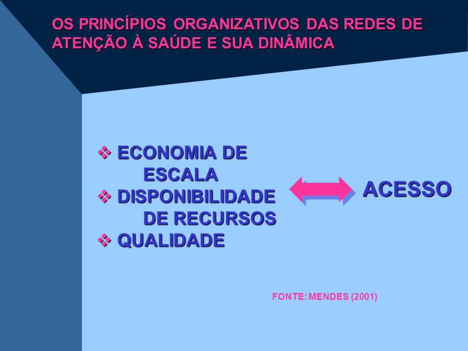 FONTE: MENDES (2001) OS PRINCÍPIOS ORGANIZATIVOS DAS REDES DE ATENÇÃO À SAÚDE E SUA DINÂMICA  ECONOMIA DE ESCALA  DISPONIBILIDADE DE RECURSOS  QUAL