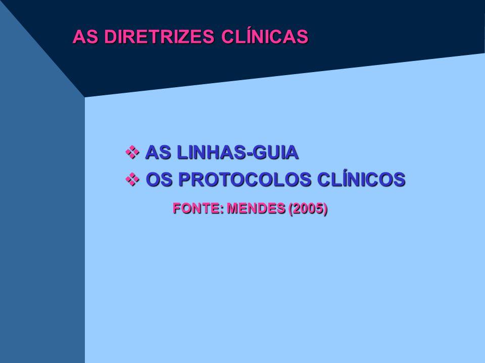 AS DIRETRIZES CLÍNICAS  AS LINHAS-GUIA  OS PROTOCOLOS CLÍNICOS FONTE: MENDES (2005)