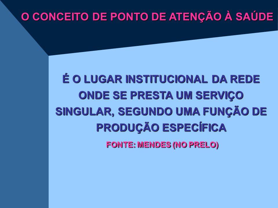 O CONCEITO DE PONTO DE ATENÇÃO À SAÚDE É O LUGAR INSTITUCIONAL DA REDE ONDE SE PRESTA UM SERVIÇO SINGULAR, SEGUNDO UMA FUNÇÃO DE PRODUÇÃO ESPECÍFICA F