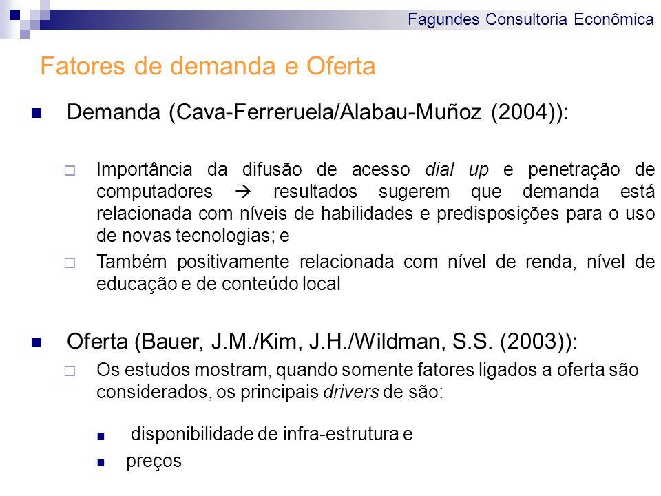 Fagundes Consultoria Econômica Fatores de demanda e Oferta Demanda (Cava-Ferreruela/Alabau-Muñoz (2004)):  Importância da difusão de acesso dial up e penetração de computadores  resultados sugerem que demanda está relacionada com níveis de habilidades e predisposições para o uso de novas tecnologias; e  Também positivamente relacionada com nível de renda, nível de educação e de conteúdo local Oferta (Bauer, J.M./Kim, J.H./Wildman, S.S.