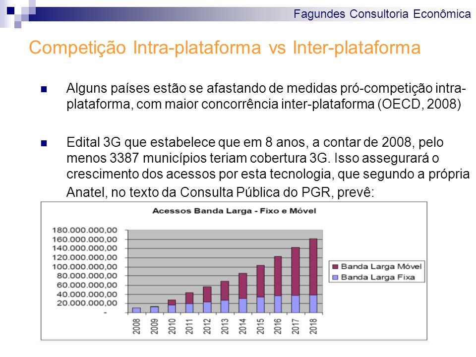 Fagundes Consultoria Econômica Competição Intra-plataforma vs Inter-plataforma Alguns países estão se afastando de medidas pró-competição intra- plataforma, com maior concorrência inter-plataforma (OECD, 2008) Edital 3G que estabelece que em 8 anos, a contar de 2008, pelo menos 3387 municípios teriam cobertura 3G.