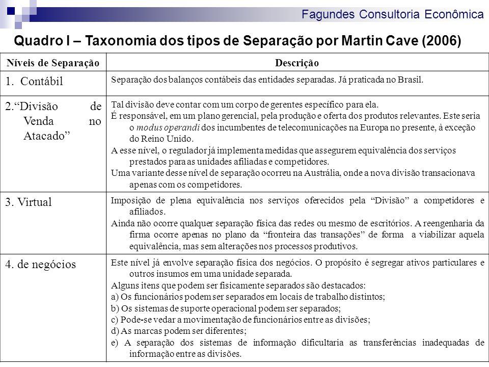 Fagundes Consultoria Econômica Quadro I – Taxonomia dos tipos de Separação por Martin Cave (2006) Níveis de SeparaçãoDescrição 1. Contábil Separação d