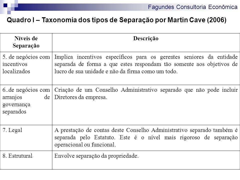 Fagundes Consultoria Econômica Quadro I – Taxonomia dos tipos de Separação por Martin Cave (2006) Níveis de Separação Descrição 5. de negócios com inc