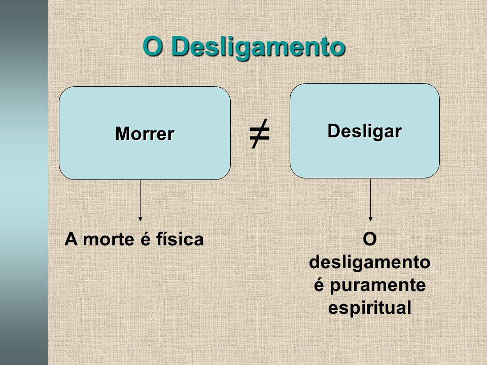 O Desligamento MorrerDesligar ≠ A morte é físicaO desligamento é puramente espiritual