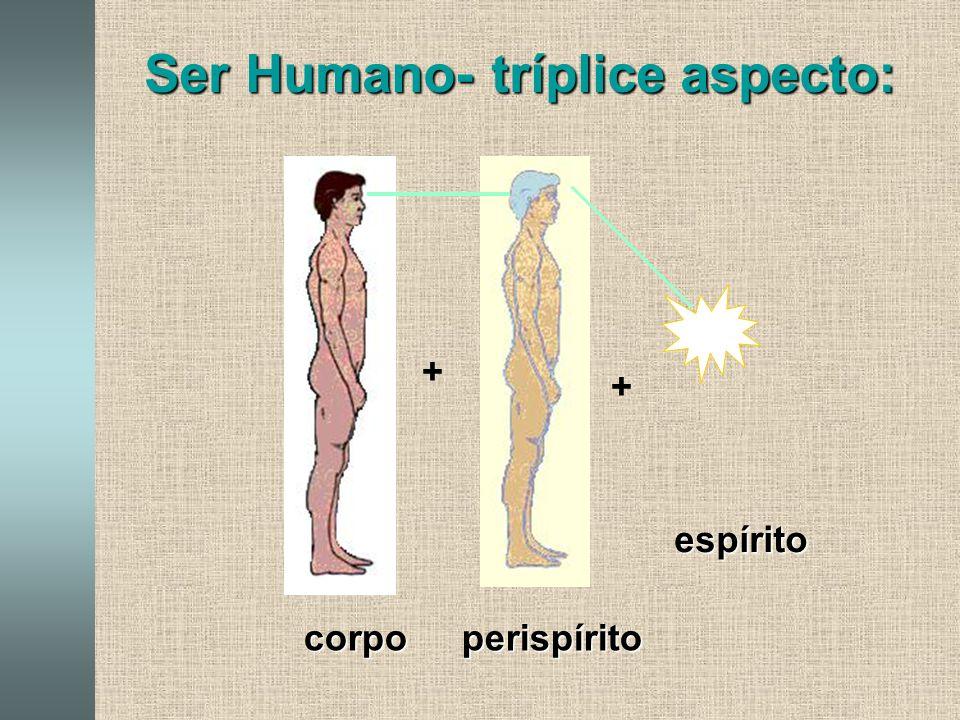 + + corpoperispírito espírito Ser Humano- tríplice aspecto: