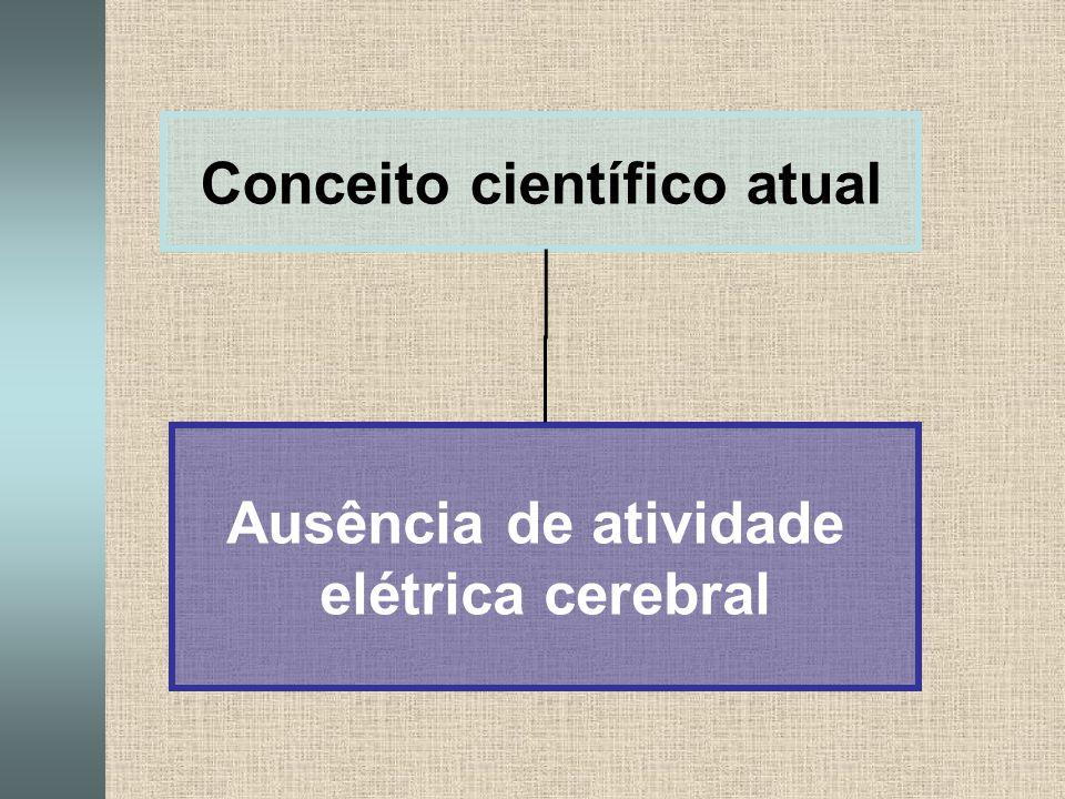 Conceito científico atual Ausência de atividade elétrica cerebral