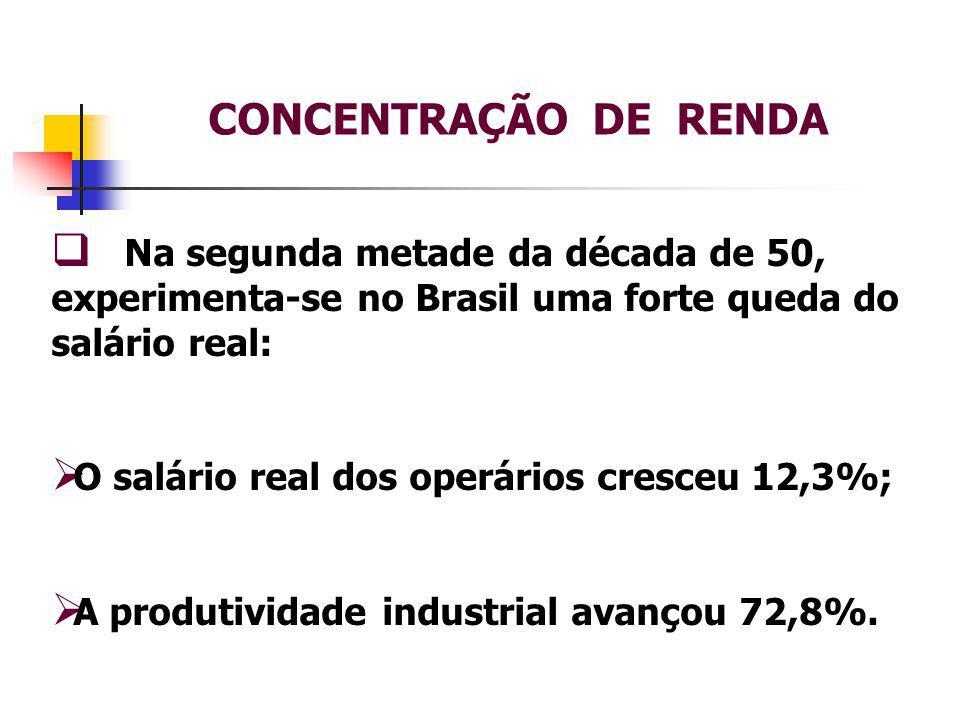 CONCENTRAÇÃO DE RENDA  Na segunda metade da década de 50, experimenta-se no Brasil uma forte queda do salário real:  O salário real dos operários cresceu 12,3%;  A produtividade industrial avançou 72,8%.