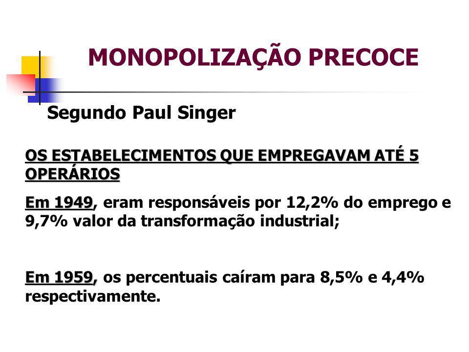 MONOPOLIZAÇÃO PRECOCE Segundo Paul Singer OS ESTABELECIMENTOS QUE EMPREGAVAM ATÉ 5 OPERÁRIOS Em 1949 Em 1949, eram responsáveis por 12,2% do emprego e 9,7% valor da transformação industrial; Em 1959, Em 1959, os percentuais caíram para 8,5% e 4,4% respectivamente.