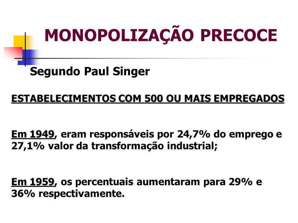 MONOPOLIZAÇÃO PRECOCE Segundo Paul Singer ESTABELECIMENTOS COM 500 OU MAIS EMPREGADOS Em 1949 Em 1949, eram responsáveis por 24,7% do emprego e 27,1% valor da transformação industrial; Em 1959, Em 1959, os percentuais aumentaram para 29% e 36% respectivamente.