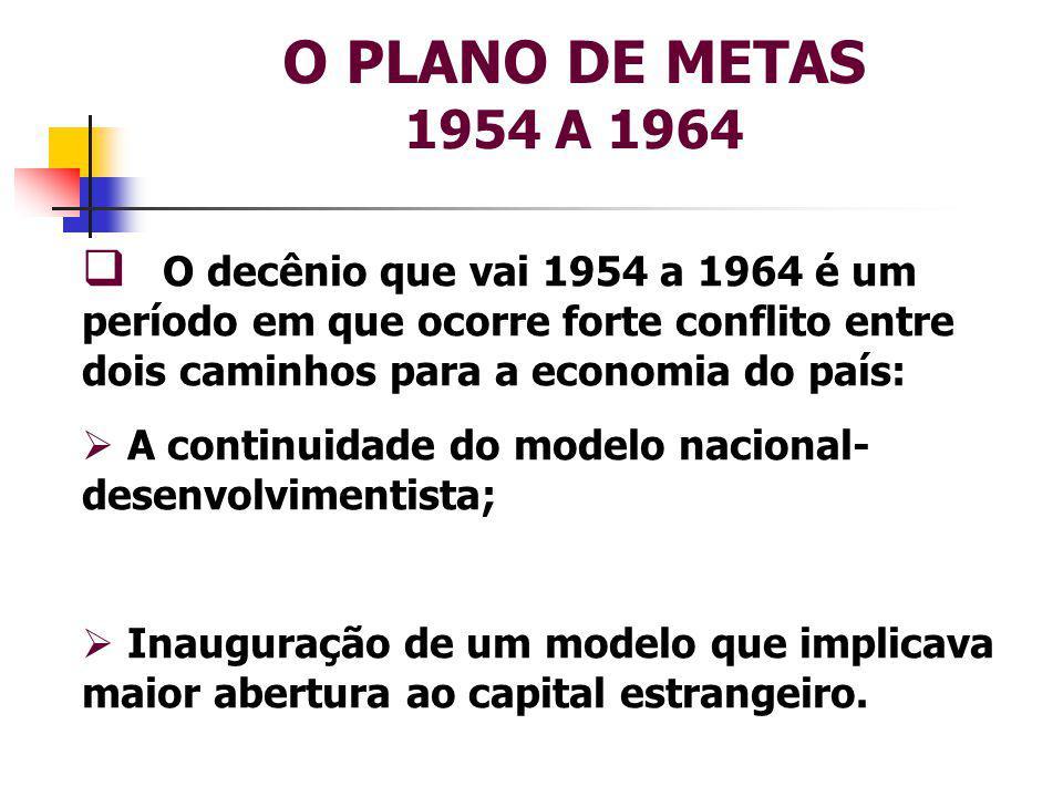O PLANO DE METAS 1954 A 1964  O decênio que vai 1954 a 1964 é um período em que ocorre forte conflito entre dois caminhos para a economia do país:  A continuidade do modelo nacional- desenvolvimentista;  Inauguração de um modelo que implicava maior abertura ao capital estrangeiro.