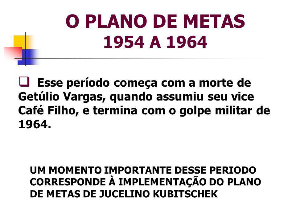 O PLANO DE METAS 1954 A 1964  Esse período começa com a morte de Getúlio Vargas, quando assumiu seu vice Café Filho, e termina com o golpe militar de 1964.