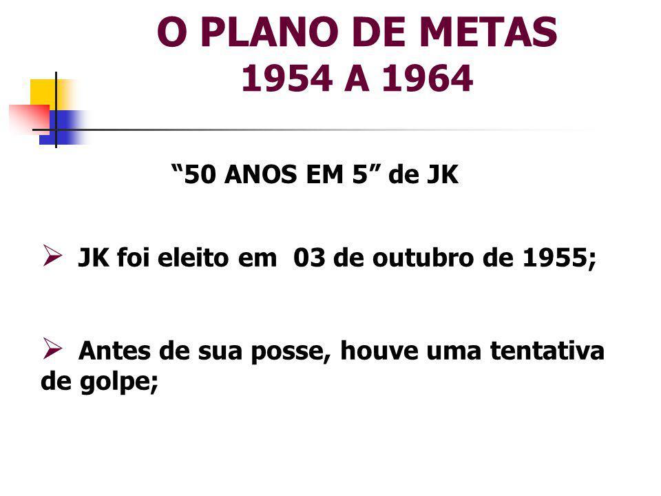 O PLANO DE METAS 1954 A 1964 50 ANOS EM 5 de JK  JK foi eleito em 03 de outubro de 1955;  Antes de sua posse, houve uma tentativa de golpe;