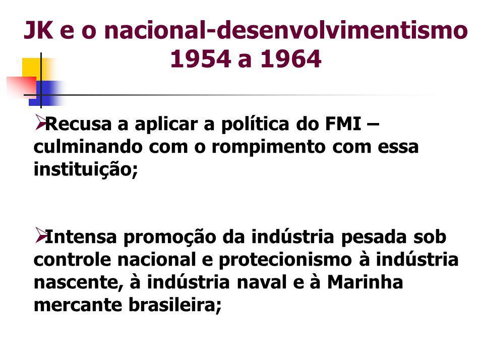 JK e o nacional-desenvolvimentismo 1954 a 1964  Recusa a aplicar a política do FMI – culminando com o rompimento com essa instituição;  Intensa promoção da indústria pesada sob controle nacional e protecionismo à indústria nascente, à indústria naval e à Marinha mercante brasileira;